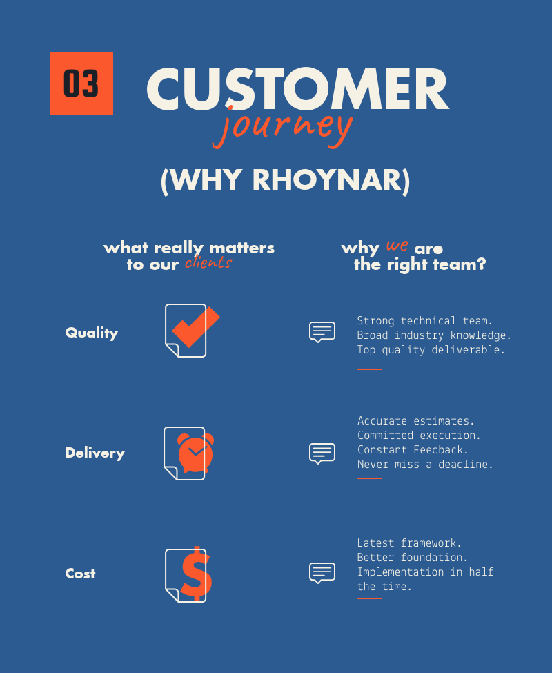 Why hire Rhoynar Software? Automation Testing Services, Managed QA Solutions, Quality QA Automation Test Frameworks, Web/Mobile Application Development